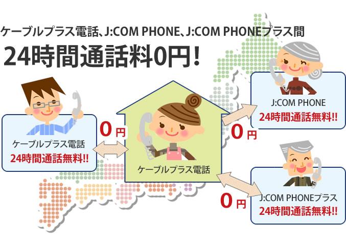 phone_muryotuwa